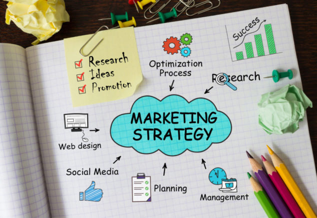 Marketing planning is key for a small business
